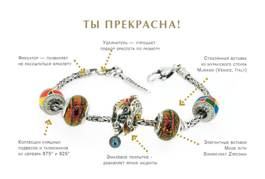 Части браслета Diamare
